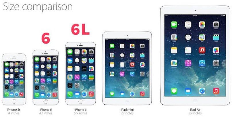 Iphone 6 screen size and resolution review in details - Incredible ...